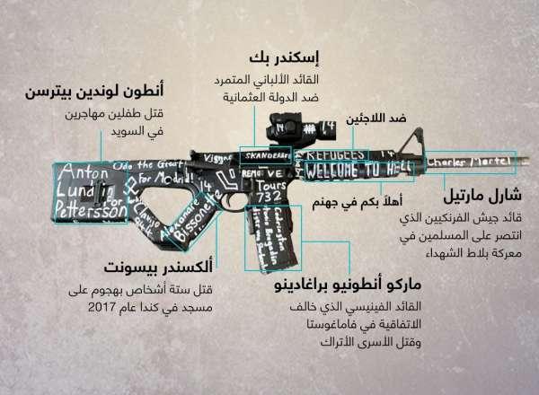 حادثة نيوزيلندا Picture: تفاصيل مذبحة مسجد نيوزلاندا ورسالة الارهابي التي كتبها على