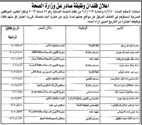 وزارة الصحة تعلن فقدان وظائف لأطباء وأخصائيين وممرضين (أسماء)
