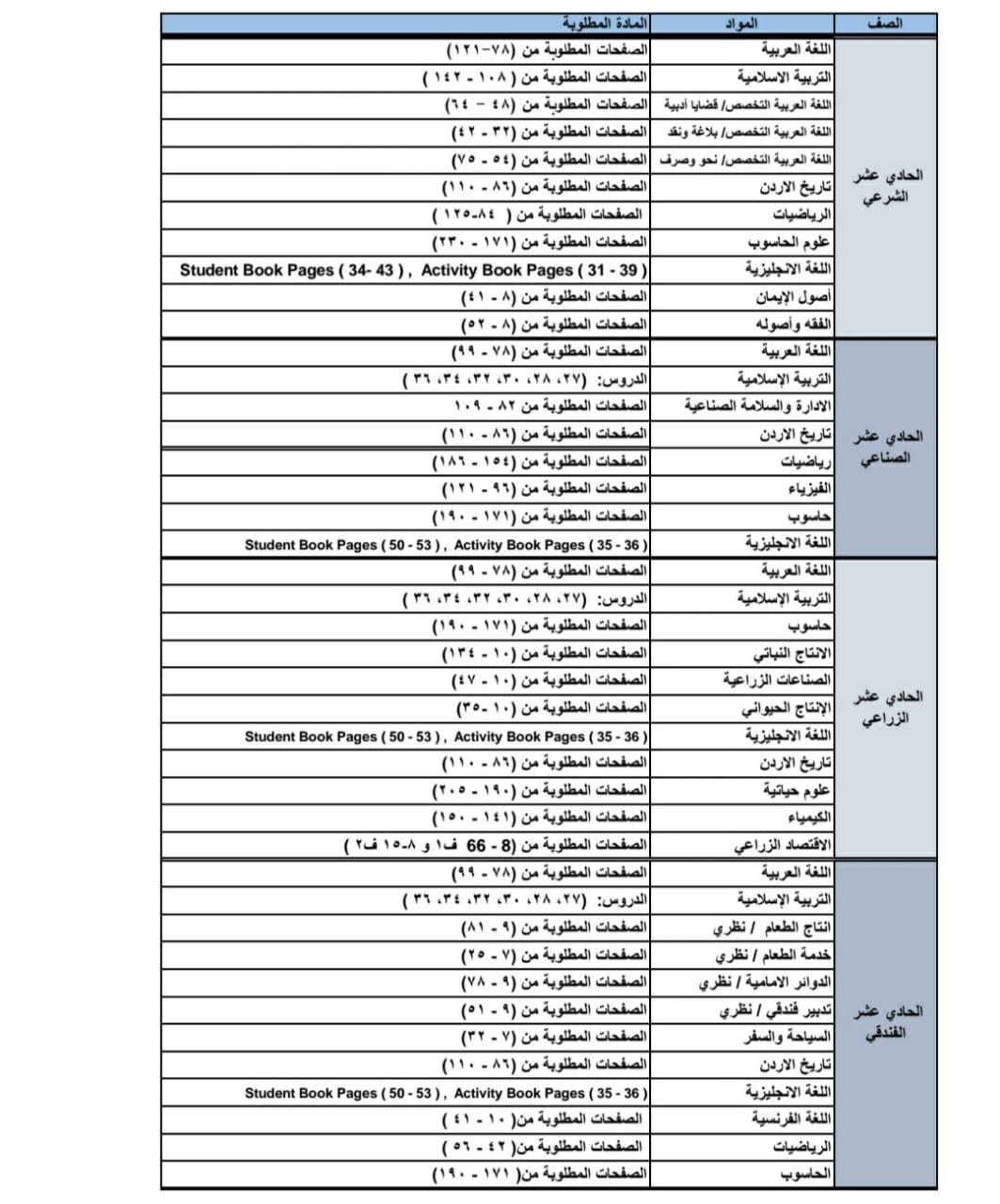 التربية تعلن برنامج اختبارات التقييم الأول لطلبة المدارس - جدول ورابط