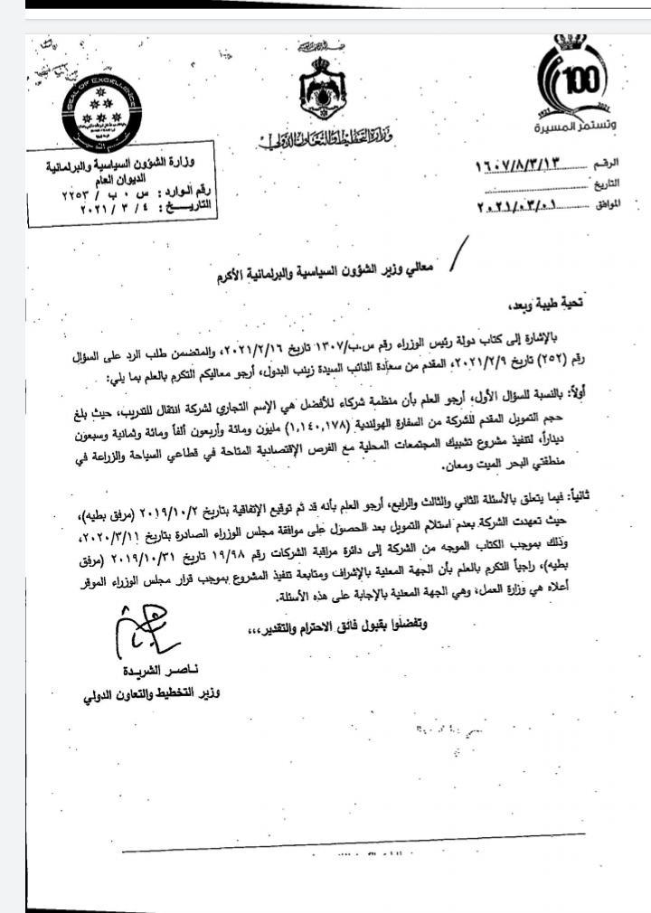 النائب البدول تفتح ملف مشروع شمس السياحي