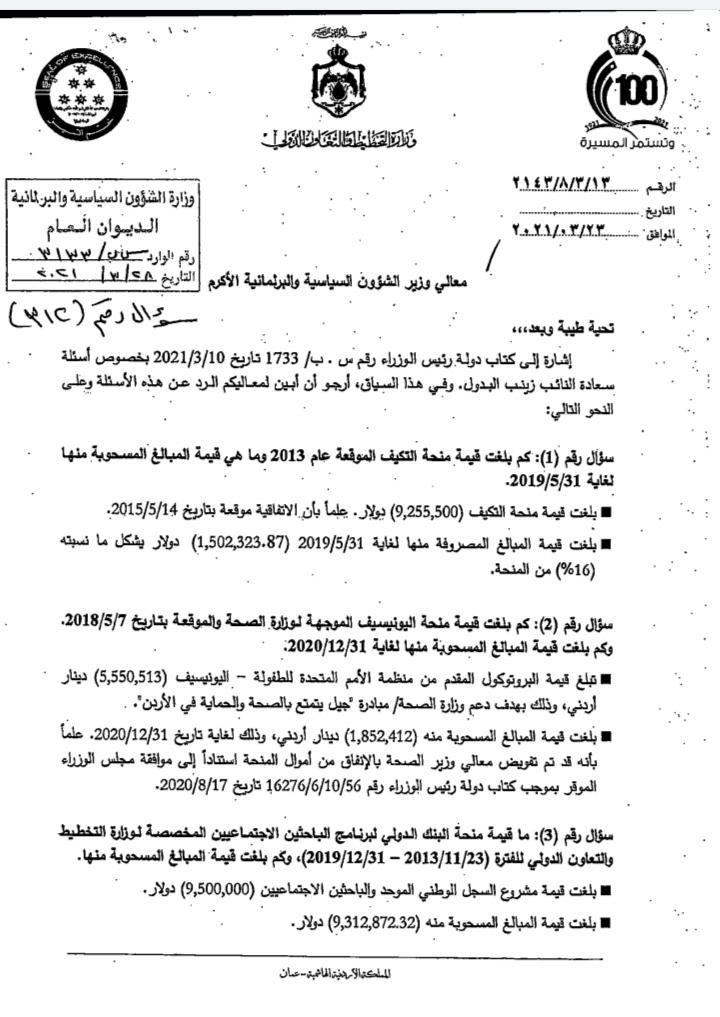 النائب البدول تنتقد آلية استثمار المنح الخارجية