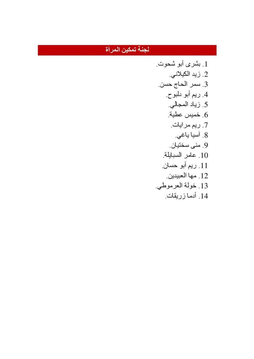 اعلان اسماء اعضاء اللجان الفرعية وقواعد عمل اللجنة الملكية لتحديث المنظومة السياسية