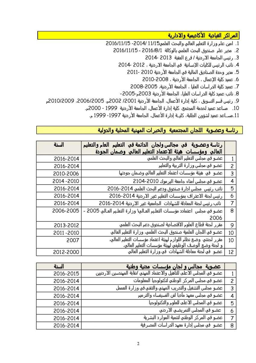 السيرة الذاتية لرئيس جامعة آل البيت الدكتور هاني الضمور