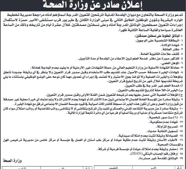 الصحة تدعو 163 طبيباً وممرضاً للتعيين (أسماء)